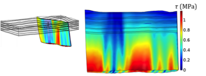 A COMSOL Multiphysics simulation showing shear stress near an injection borehole.
