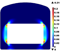 Simulation results showing mechanical damage in a vault cross section.