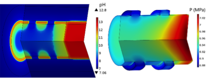 Side-by-side simulations of a sealing system pH level and pressure distribution.