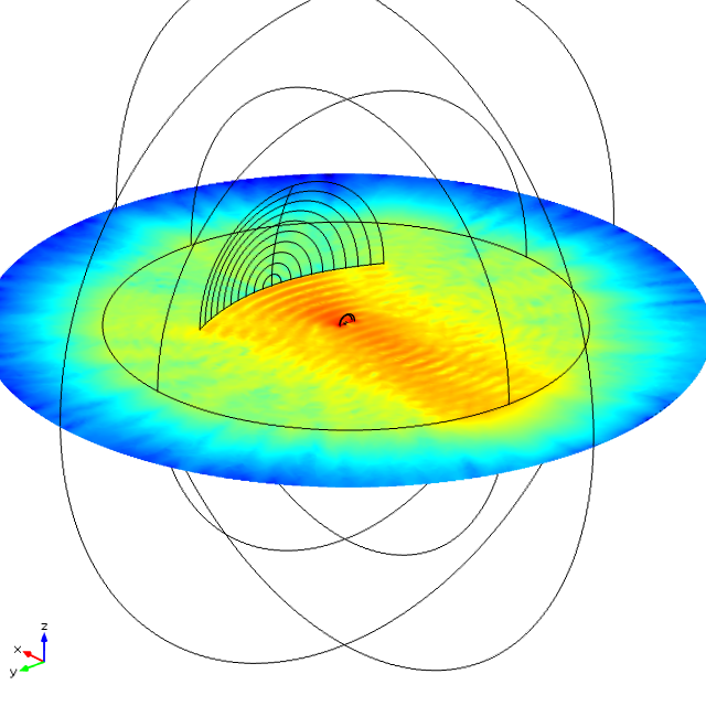Parabolic dish antenna