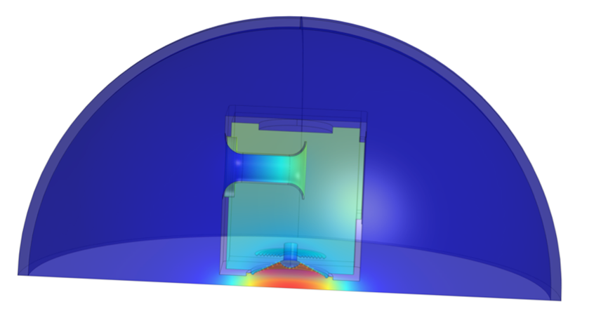 An example of an acoustics model from PANA SOUND Ltd., a COMSOL Certified Consultant.
