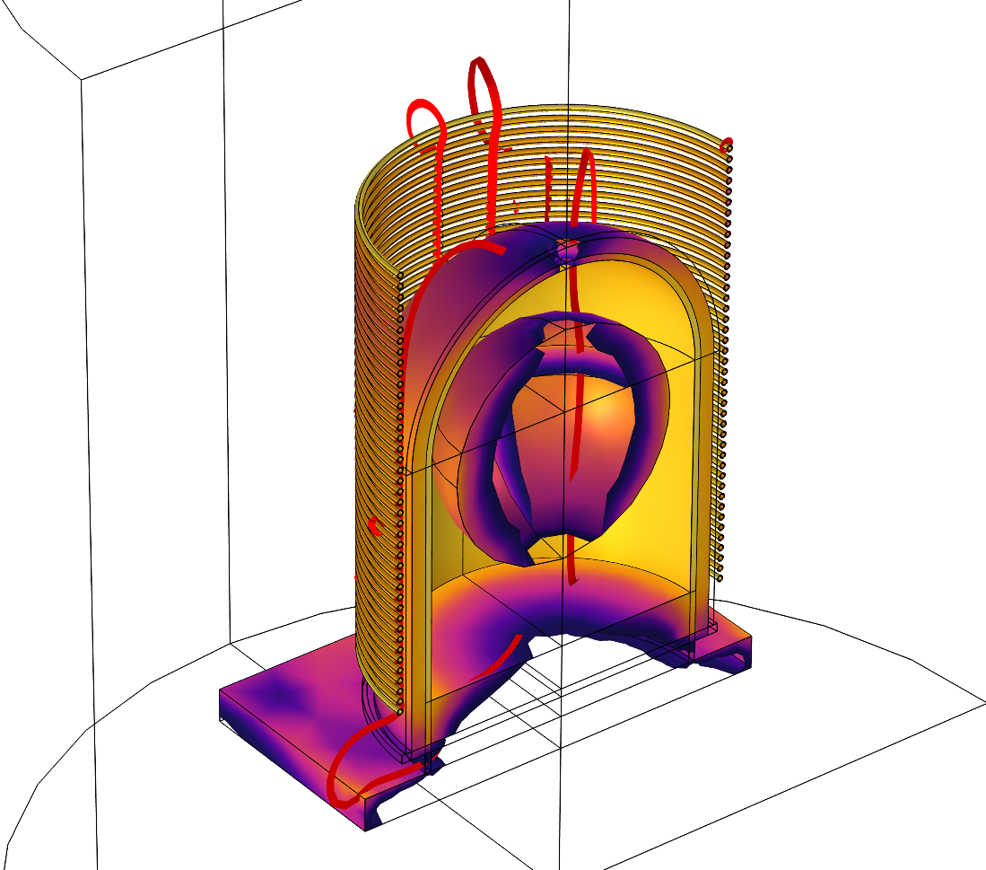 A model of an inductively heated reactor.