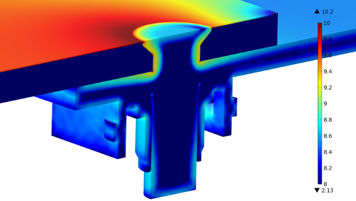 Simulation results for a mounted structure in COMSOL Multiphysics.