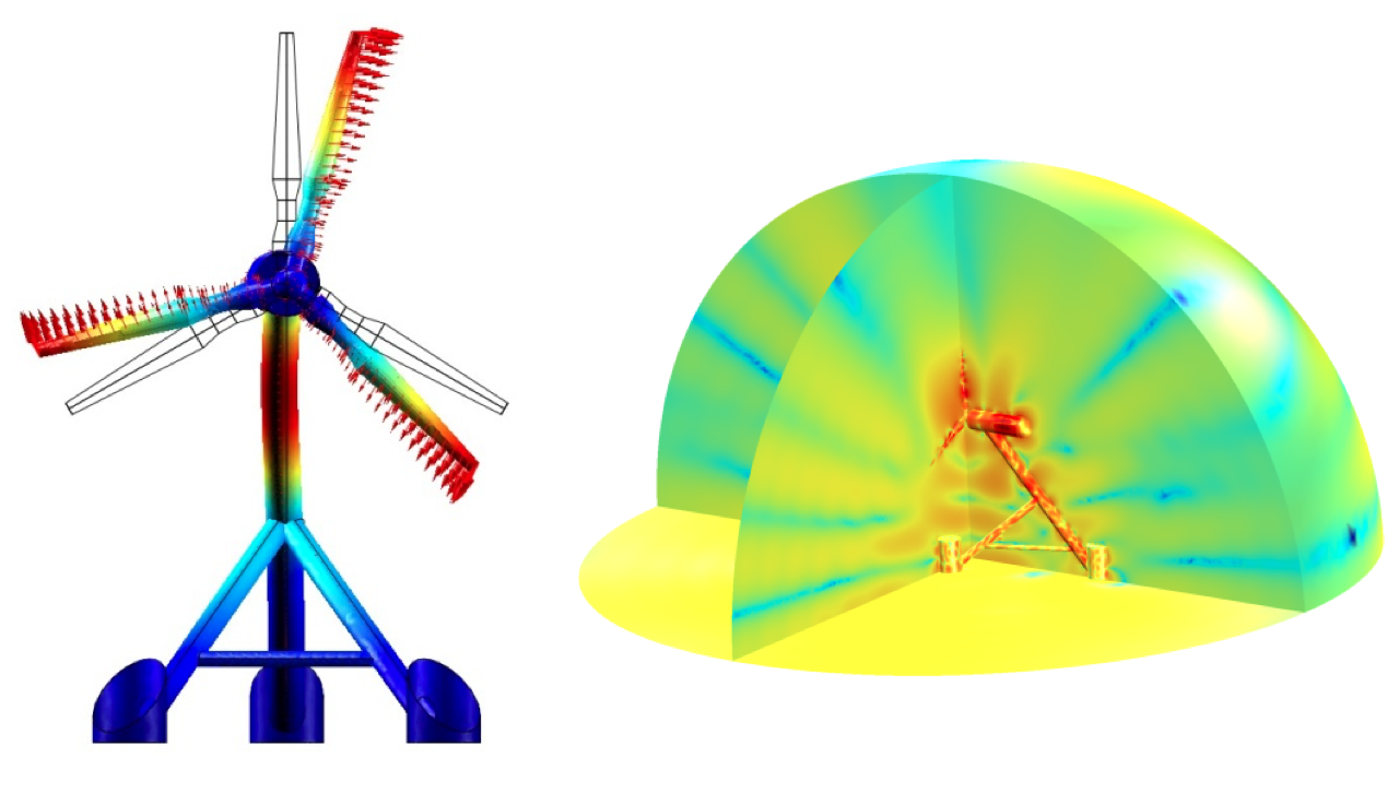 Wind turbine simulation and its underwater acoustic emission.