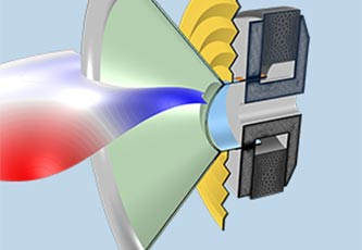 使用 COMSOL&nbsp;Multiphysics<sup>&reg;</sup> 进行的扬声器仿真,其中以红色、白色和蓝色显示辐射方向图。