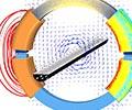 仪表变压器的多物理场模型。