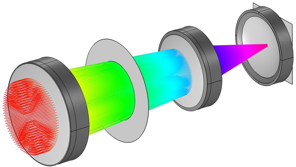 在COMSOL Multiphysics 中模擬的Petzval 透鏡系統的射線圖。