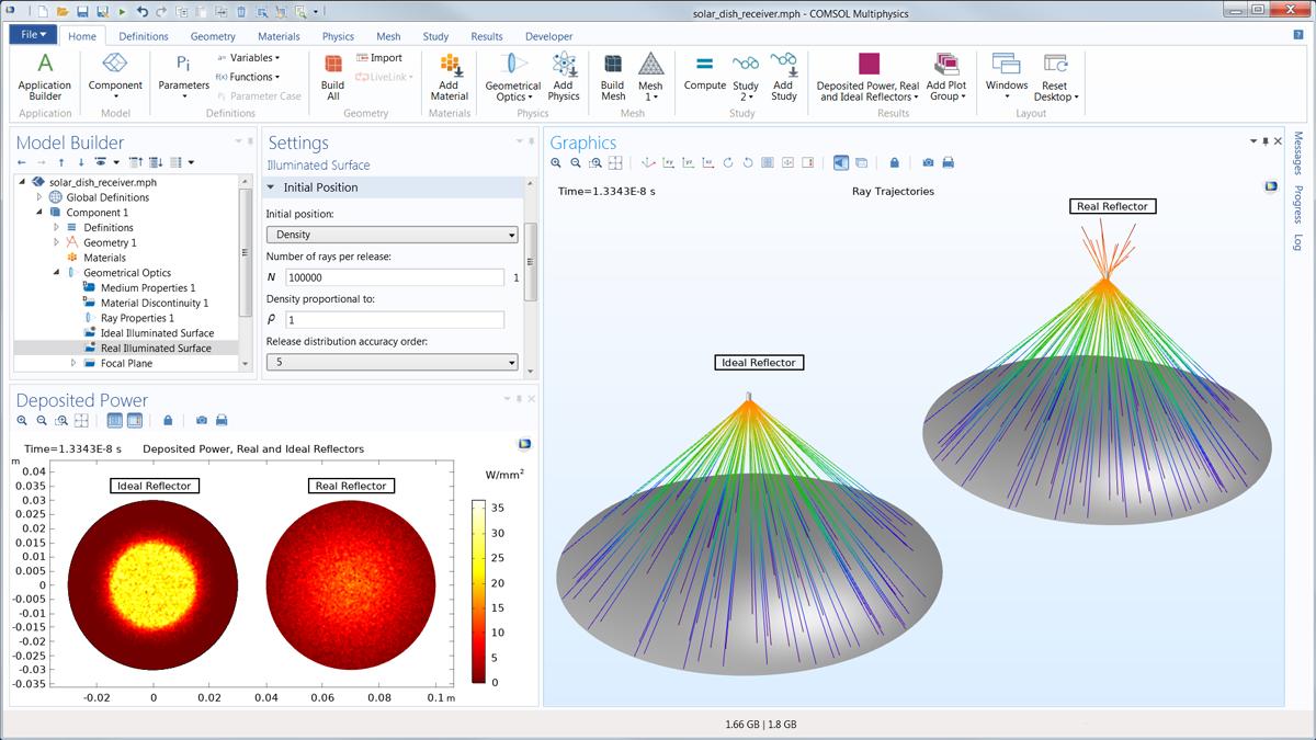 打開碟式太陽能接收器模型的COMSOL 軟件GUI 屏幕截圖。