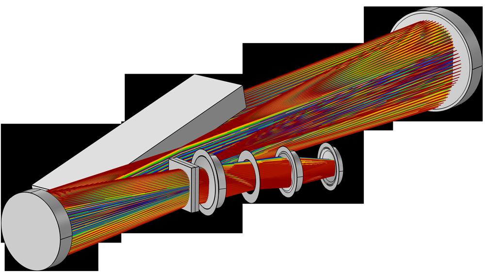 白瞳中階梯光柵光譜儀中的射線可視化效果。