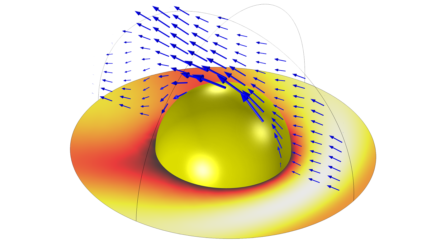 球體雷達散射截面(RCS)的電磁學基準計算模型。
