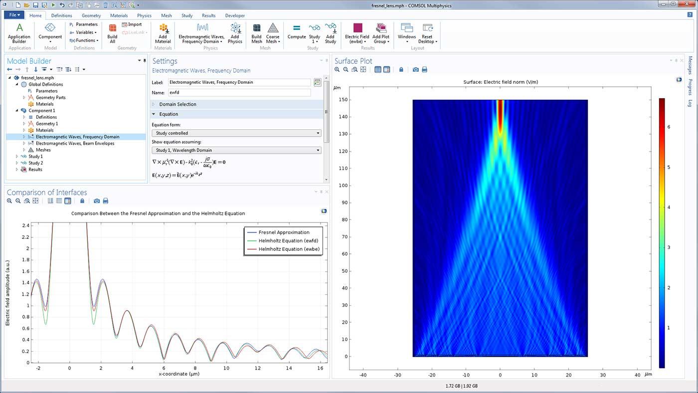 """使用""""波動光學模塊""""的基於物理場建模接口創建的模型示例。"""