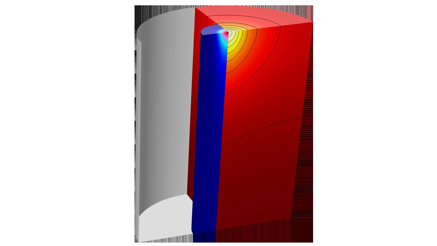 激光加熱的三維模型。