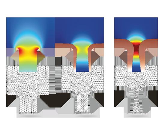 電路板銅電鍍模型中移動邊界的作用。 該瞬態模型清楚地表明,由於銅的非均勻沉積導致溝口變窄。