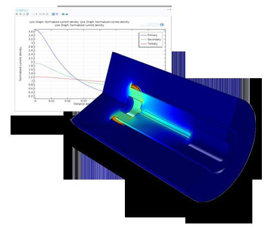 旋轉圓筒赫爾槽中的一次、二次和三次電流分佈模型。