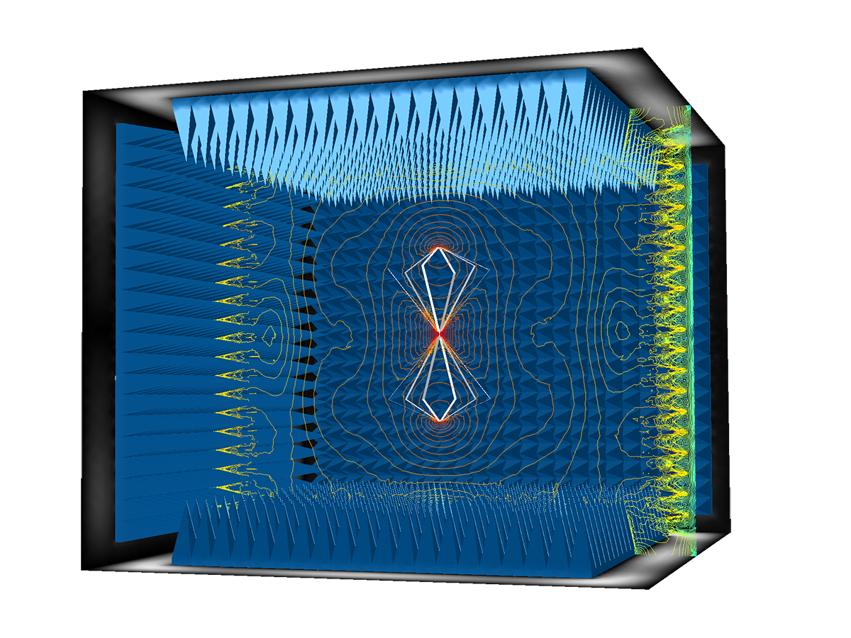 Microwave And Rf Design Software Simulating