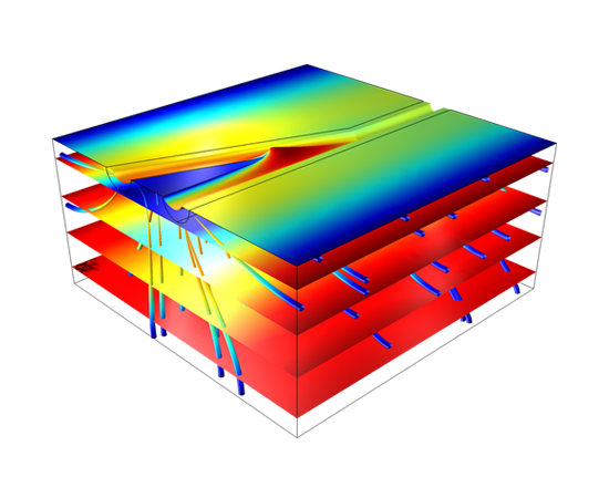3D compaction of an oil reservoir brought about by pumping, coupling Darcy's law to displacements brought about through poroelasticity.