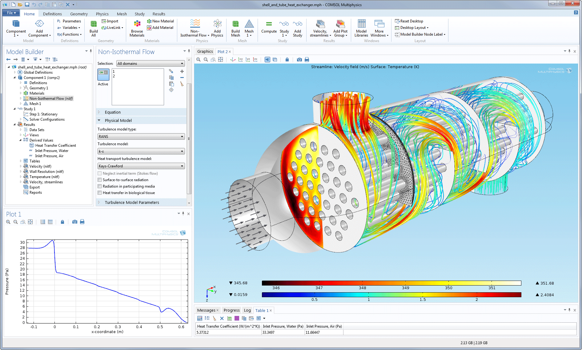 COMSOL Multiphysics Software Price List - Collaborate