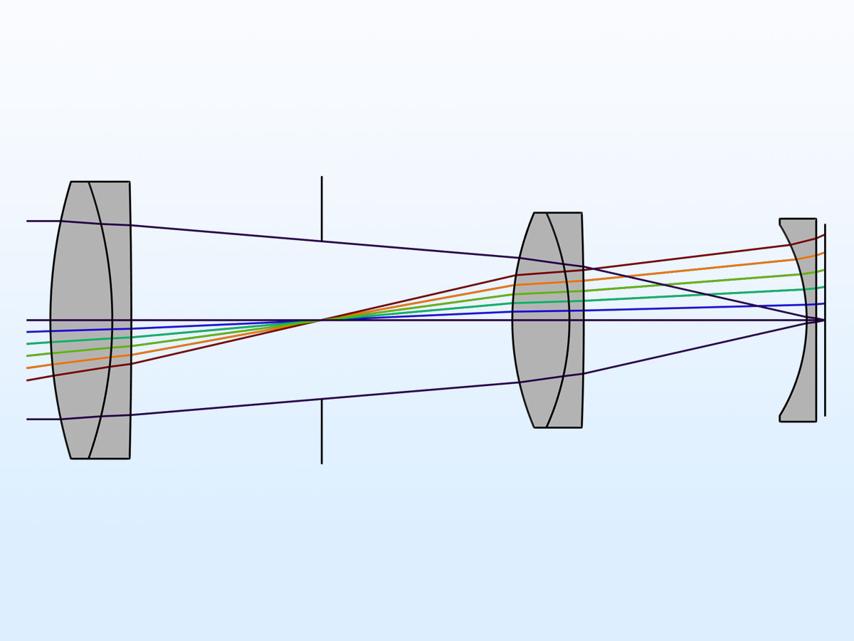 Оптическую схему петцваля