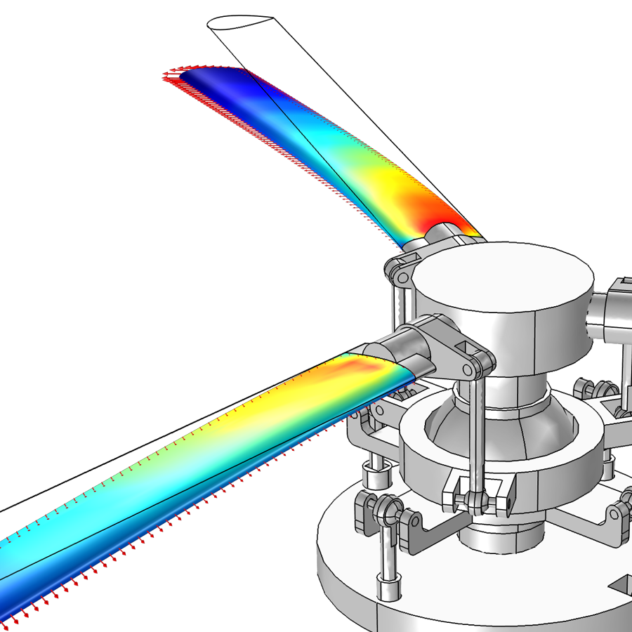 Modeling and Analyzing Mechanical Applications