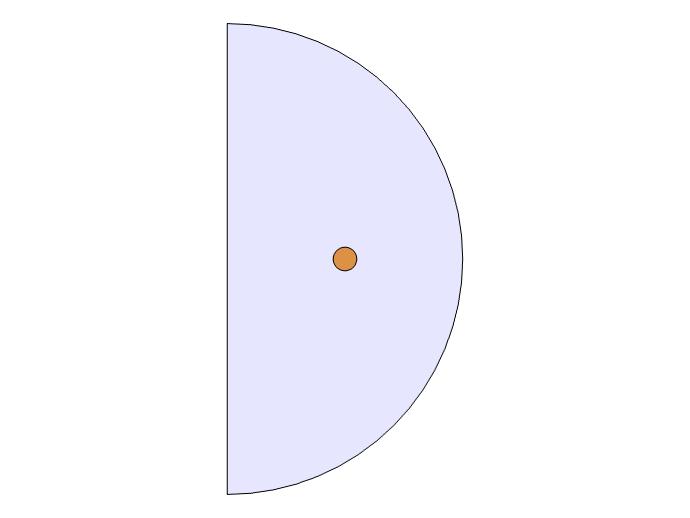 2D axisymmetric geometry