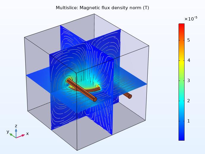 3D magnetic flux density
