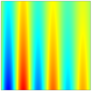 A visualization of sample data defined on the xy-plane, plotted with a rainbow color table.