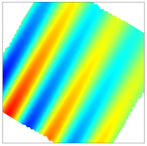 An image of sample data on the xy-plane after using the Rotate transform.