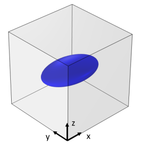 An image of a model domain, shown as a gray cube, with a blue sphere on the inside, visualizing an isosurface.