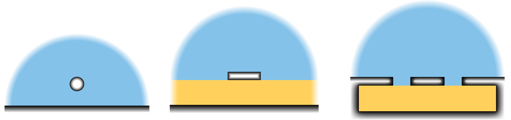 Three side-by-side illustrations showing different variations of a line over ground plane.