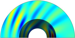 Acoustic Cloaking, COMSOL Multiphysics model