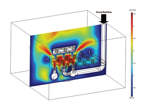 3D quenching model by AltaSim with COMSOL Multiphysics