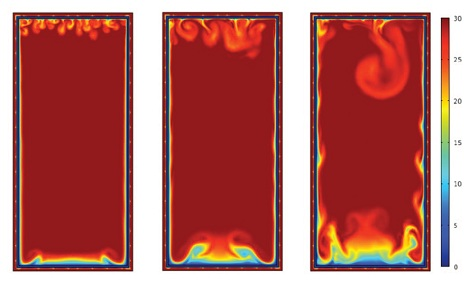 Natural convection and temperature distribution during cooling, COMSOL Multiphysics simulation