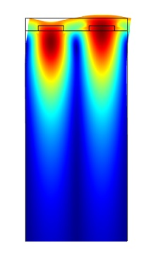 2D surface plot with a deformation showing the total displacement in a SAW gas sensor