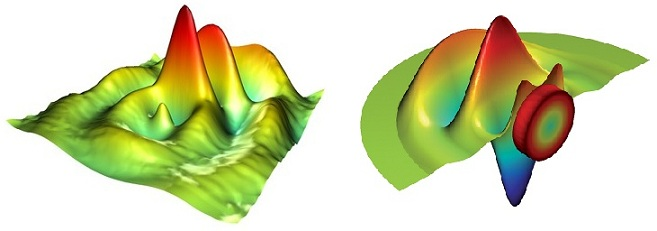 Multiphysics makes single physics simulations better; PMLs and Piezo-acoustic Device
