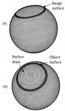 Milan Conference Best Paper: Spherical Geodesic Waveguide