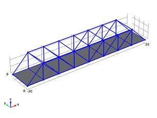 Pratt truss bridge geometry