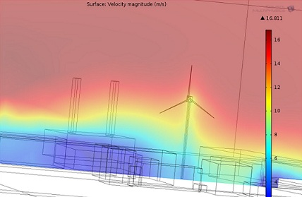 Modeling wind turbines in urban settings