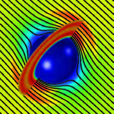hydrodynamical cloak
