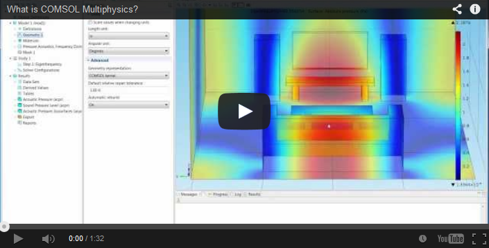 COMSOL video