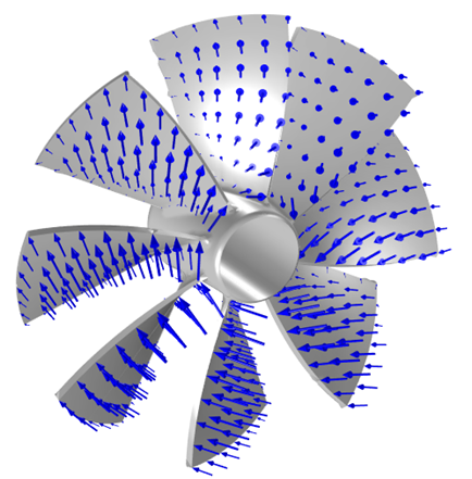 Simulating loads on an impeller