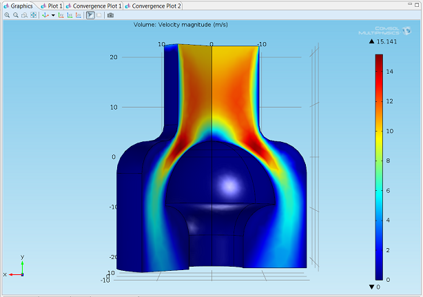 3D Non-Newtonian Flow model in COMSOL Multiphysics