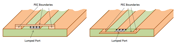 Coplanar Waveguide: Lumped Port