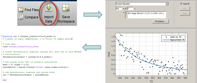 Curve Fitting Toolbox 集成 COMSOL Multiphysics® 和 MATLAB®