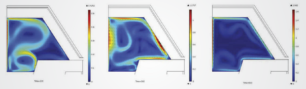 Thermal analysis of a roof runner