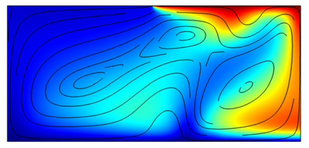 Fluid flow: Salt surface plot and streamlines