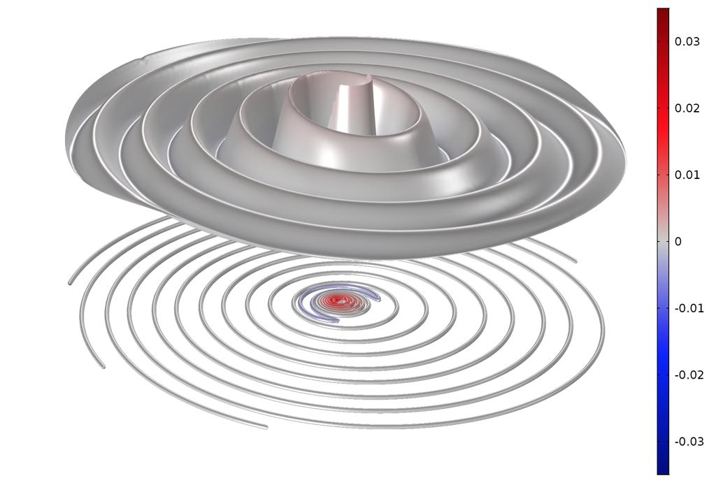 多普勒效应的可视化图片。