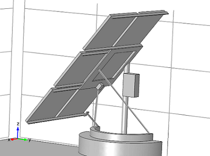 Geometry of the solar panel design