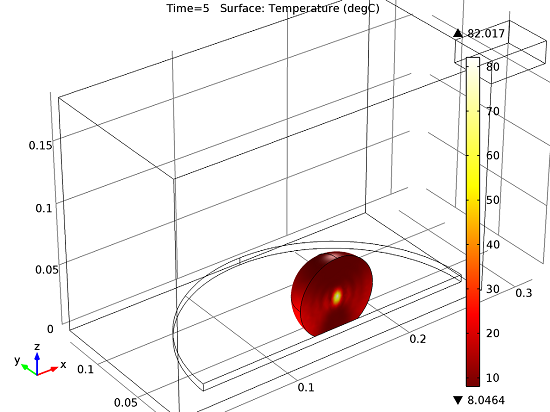 Temperature distribution in the potato, showing uneven heating