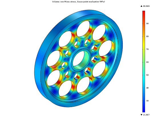 The optimal design of the wheel showing the von Mises stresses
