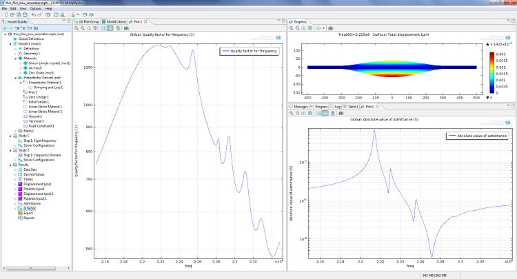 COMSOL simulation of a piezoelectric BAW resonator